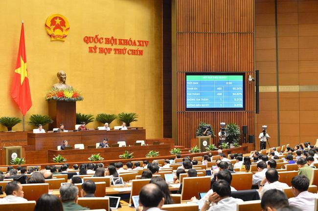 Việt Nam gia nhập Công ước số 105 của ILO về xóa bỏ lao động cưỡng bức - Ảnh 1.